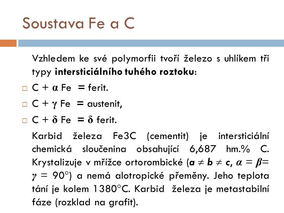 Soustava Fe a C C + α Fe = ferit. C + γ Fe = austenit,