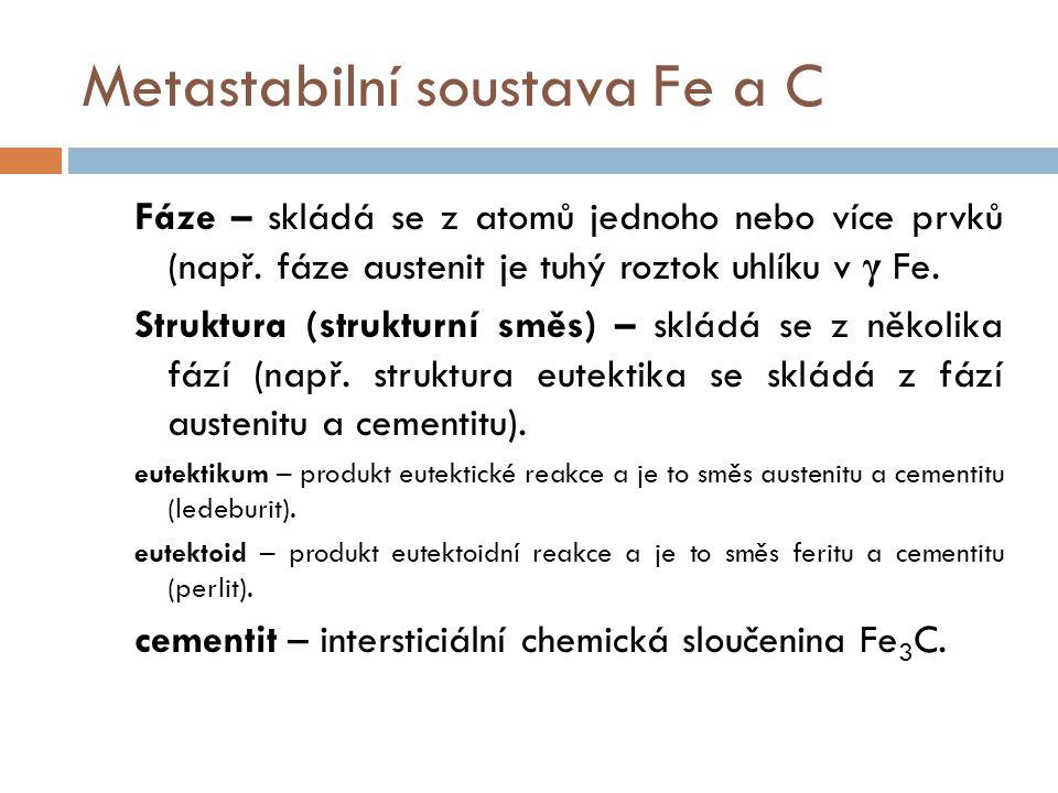 Metastabilní soustava Fe a C