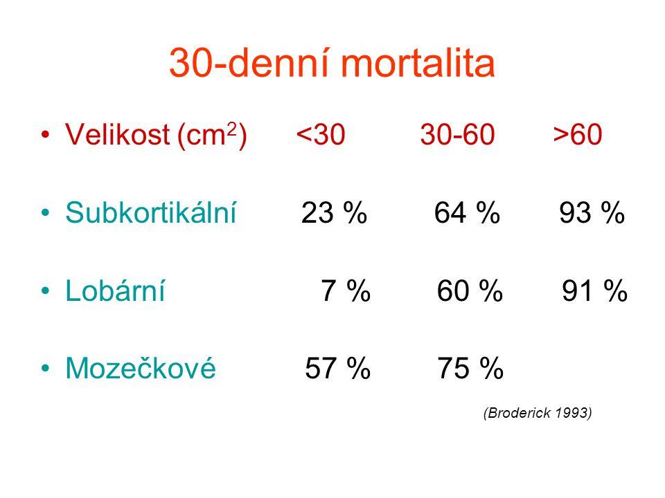30-denní mortalita Velikost (cm2) <30 30-60 >60