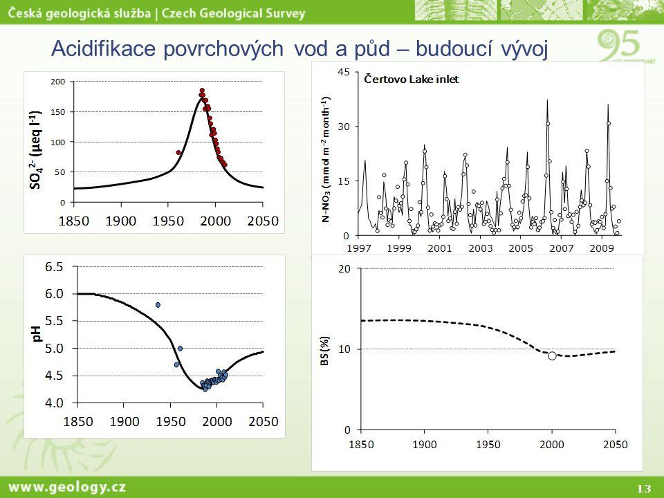 Acidifikace povrchových vod a půd – budoucí vývoj