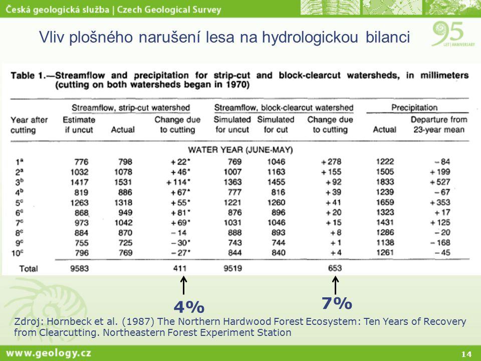 Vliv plošného narušení lesa na hydrologickou bilanci