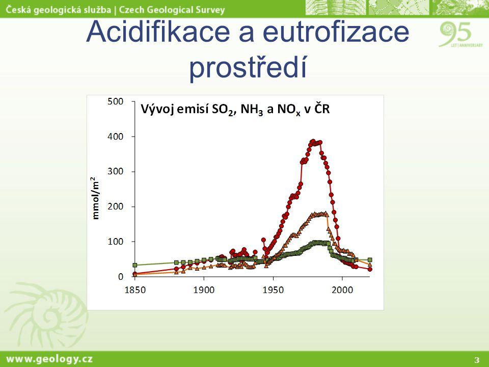 Acidifikace a eutrofizace prostředí
