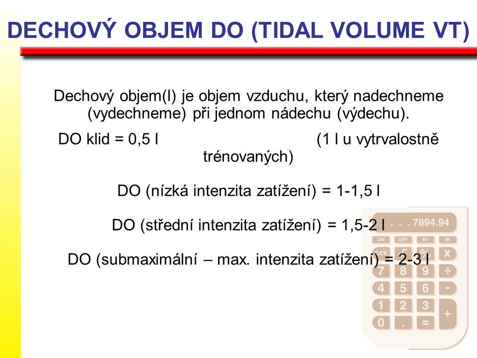 DECHOVÝ OBJEM DO (TIDAL VOLUME VT)