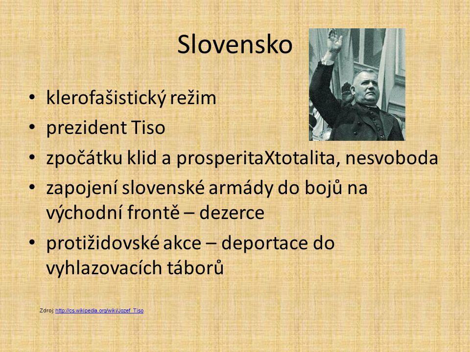 Slovensko klerofašistický režim prezident Tiso