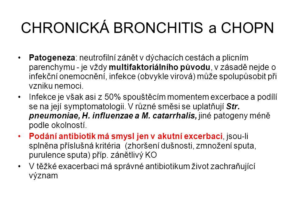 CHRONICKÁ BRONCHITIS a CHOPN