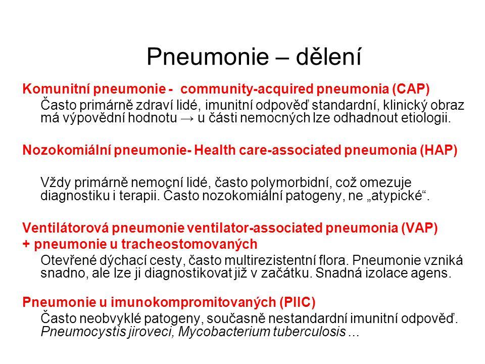 Pneumonie – dělení Komunitní pneumonie - community-acquired pneumonia (CAP)
