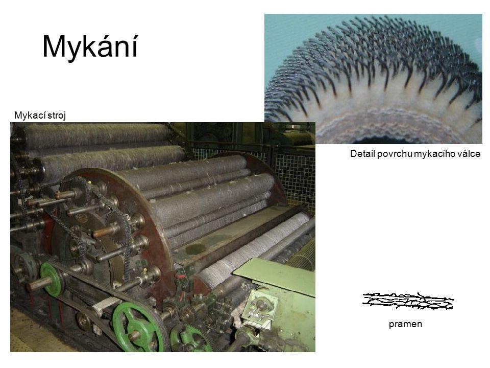 Mykání Mykací stroj Detail povrchu mykacího válce pramen
