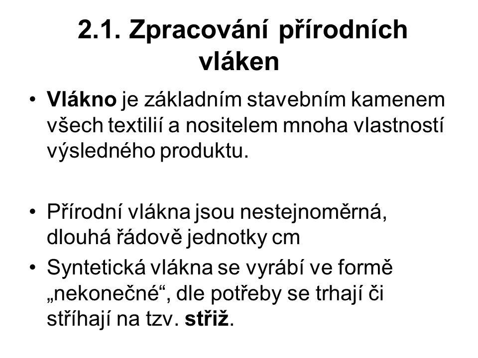 2.1. Zpracování přírodních vláken