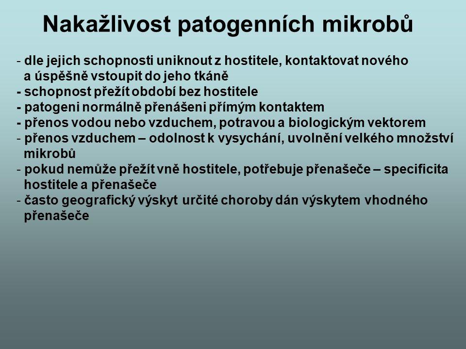 Nakažlivost patogenních mikrobů