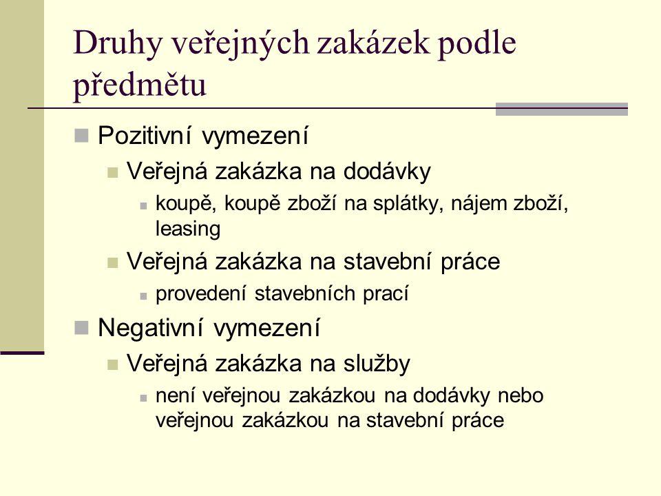 Druhy veřejných zakázek podle předmětu