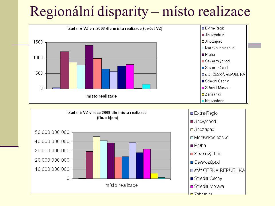 Regionální disparity – místo realizace