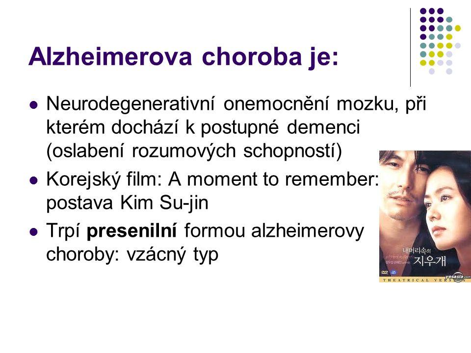 Alzheimerova choroba je: