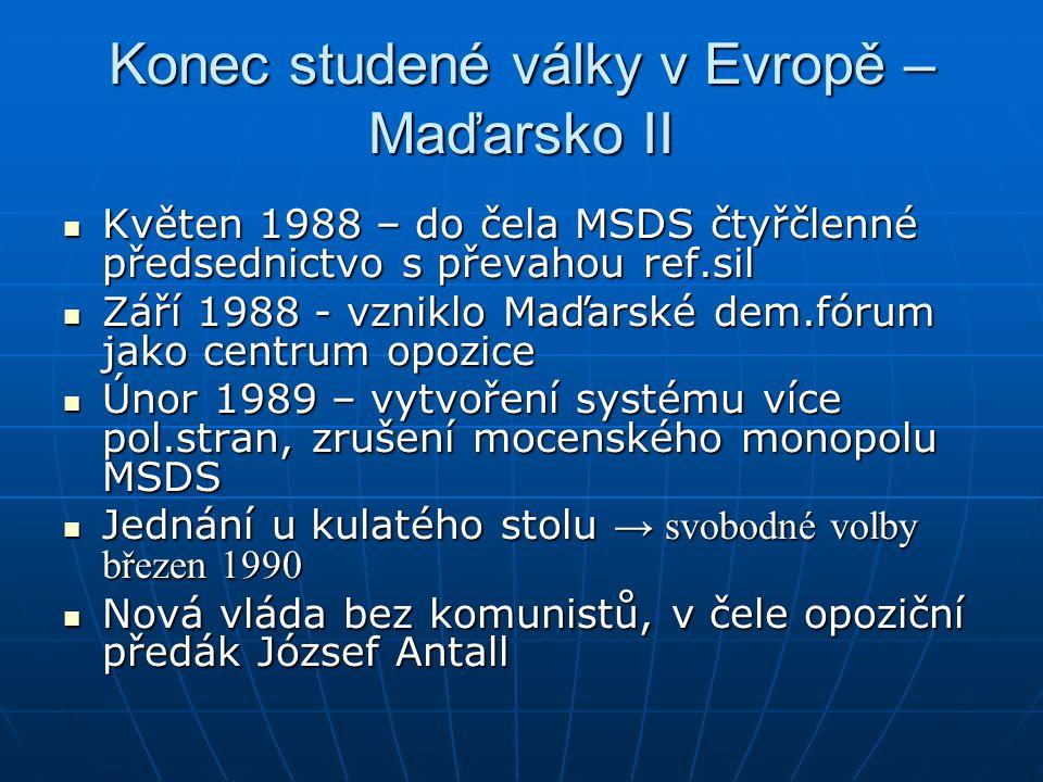 Konec studené války v Evropě – Maďarsko II