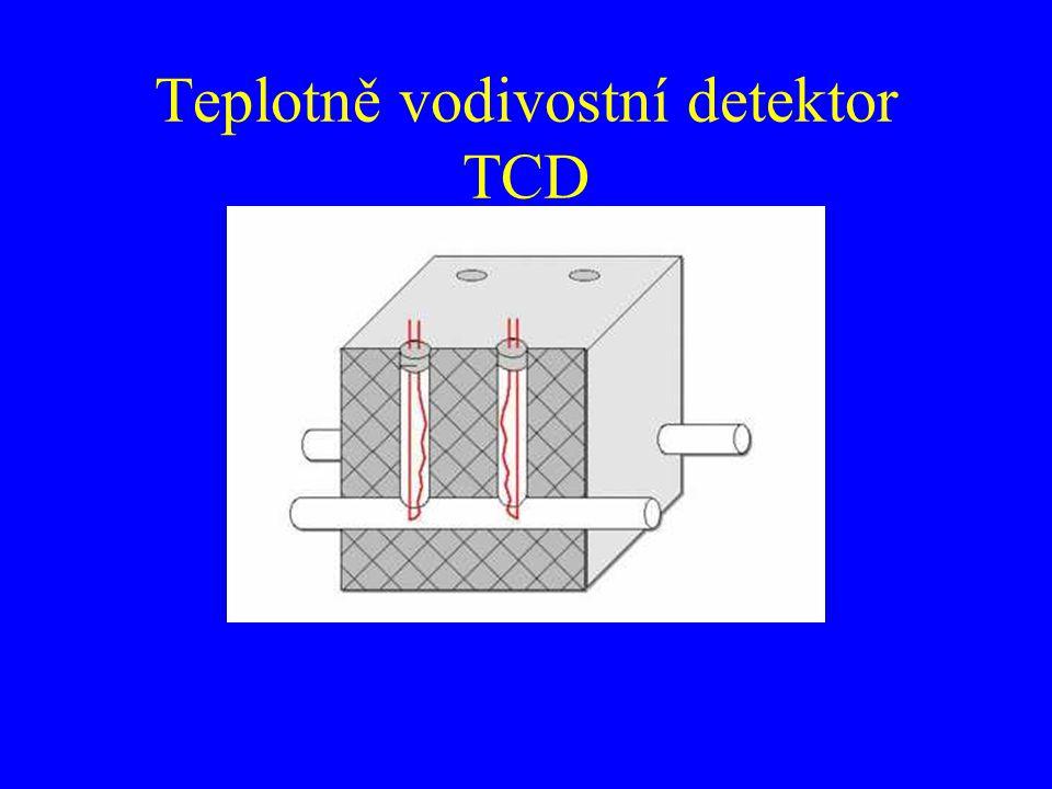 Teplotně vodivostní detektor TCD
