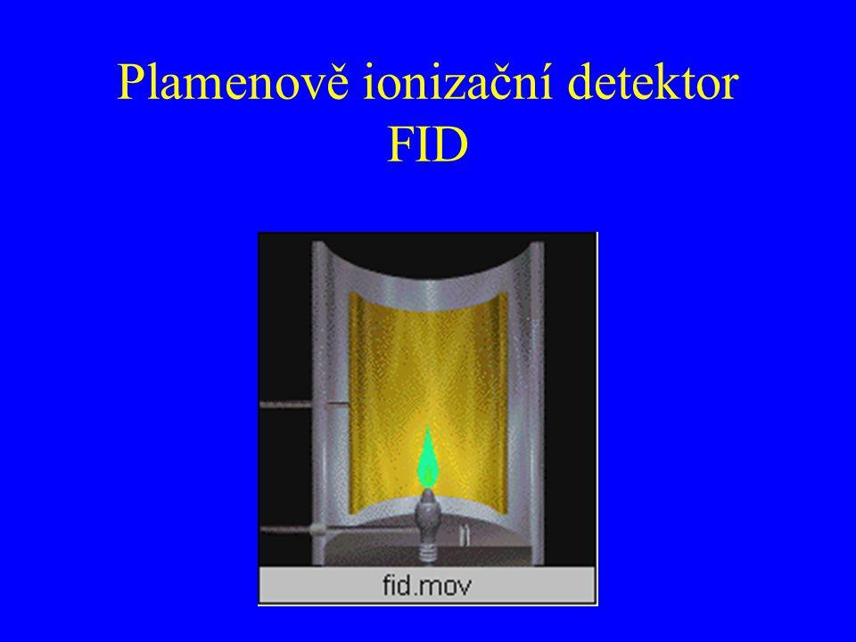 Plamenově ionizační detektor FID