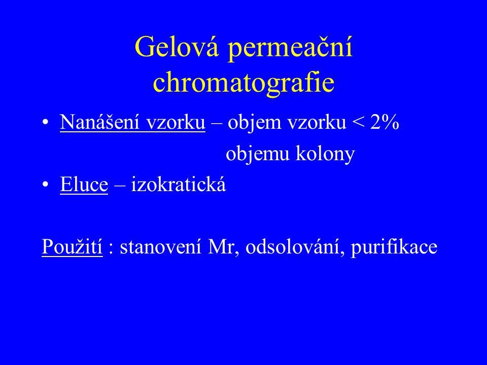 Gelová permeační chromatografie
