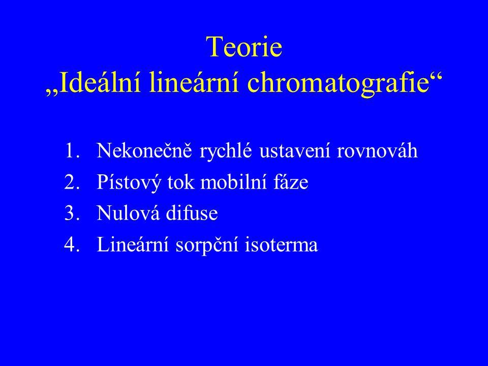 """Teorie """"Ideální lineární chromatografie"""