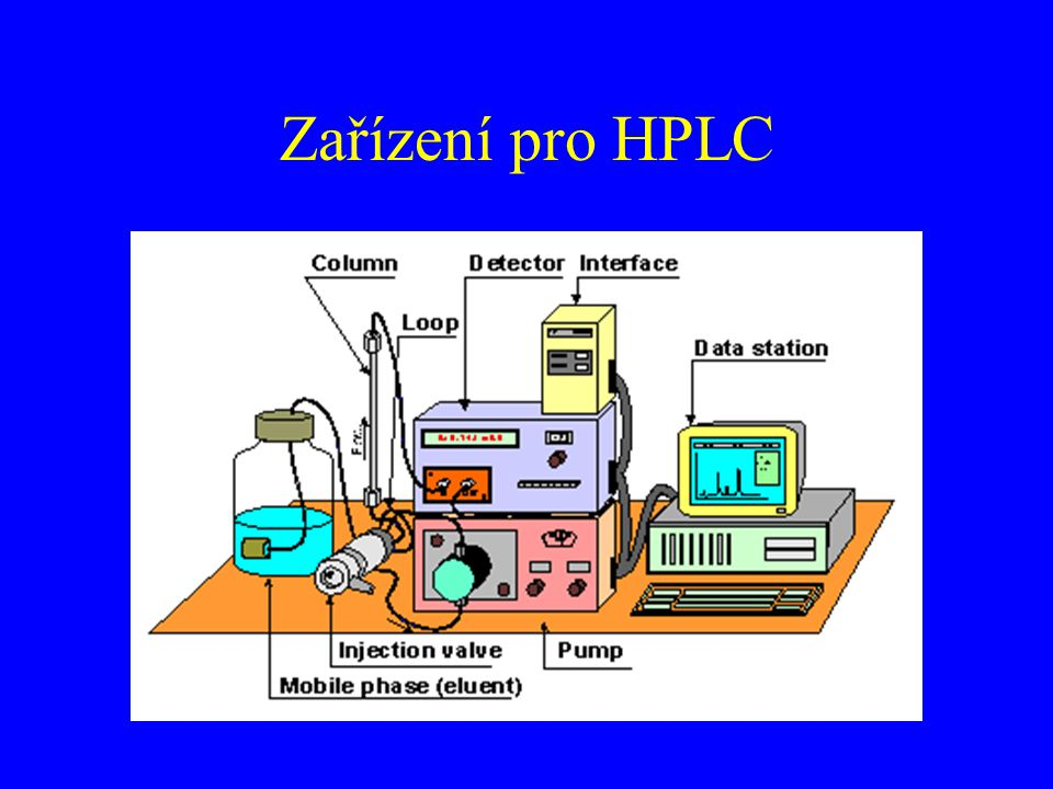 Zařízení pro HPLC