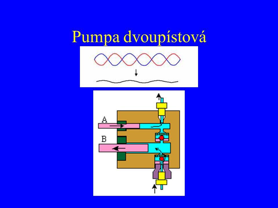 Pumpa dvoupístová