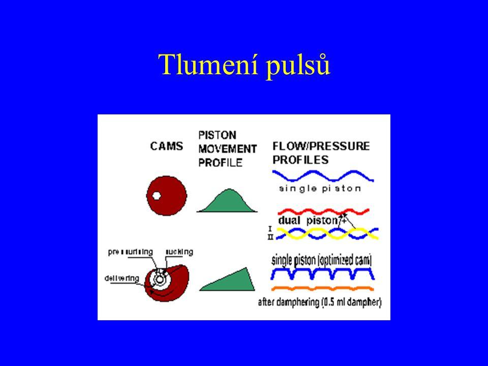 Tlumení pulsů