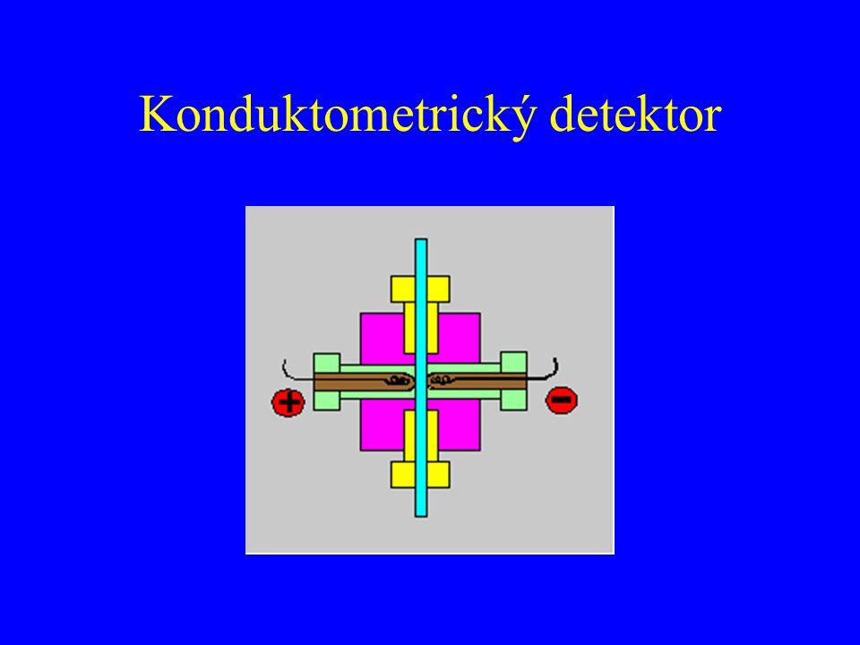 Konduktometrický detektor