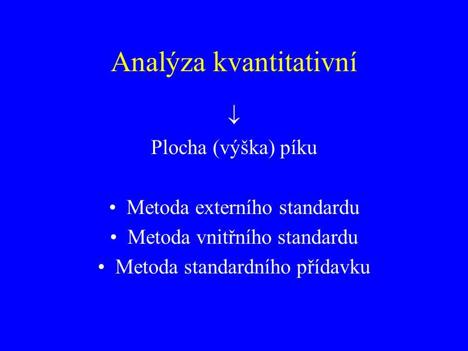 Analýza kvantitativní