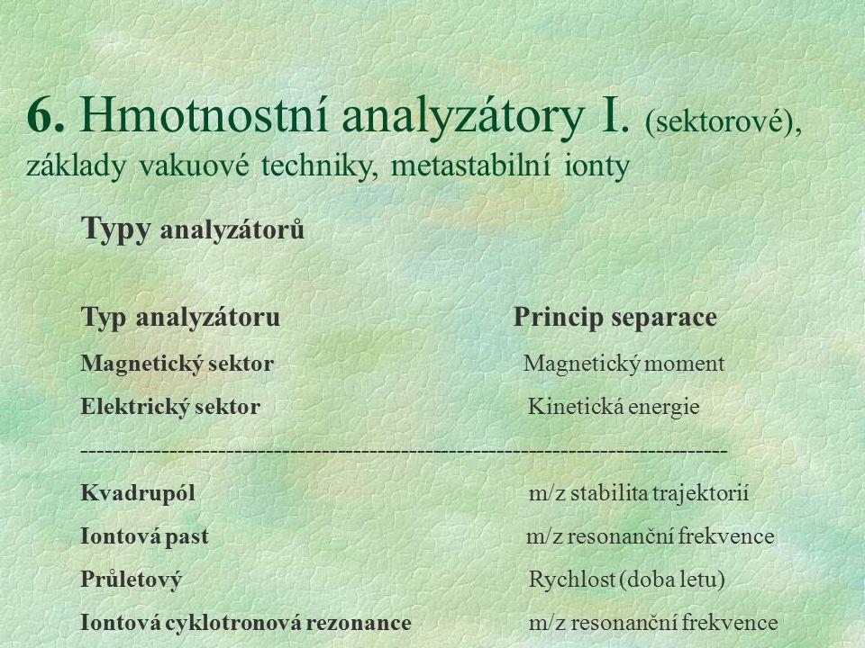 6. Hmotnostní analyzátory I