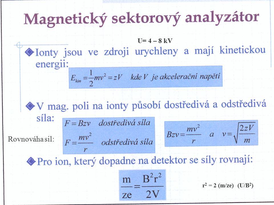 U= 4 – 8 kV Rovnováha sil: r2 = 2 (m/ze) (U/B2)