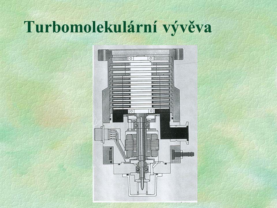 Turbomolekulární vývěva