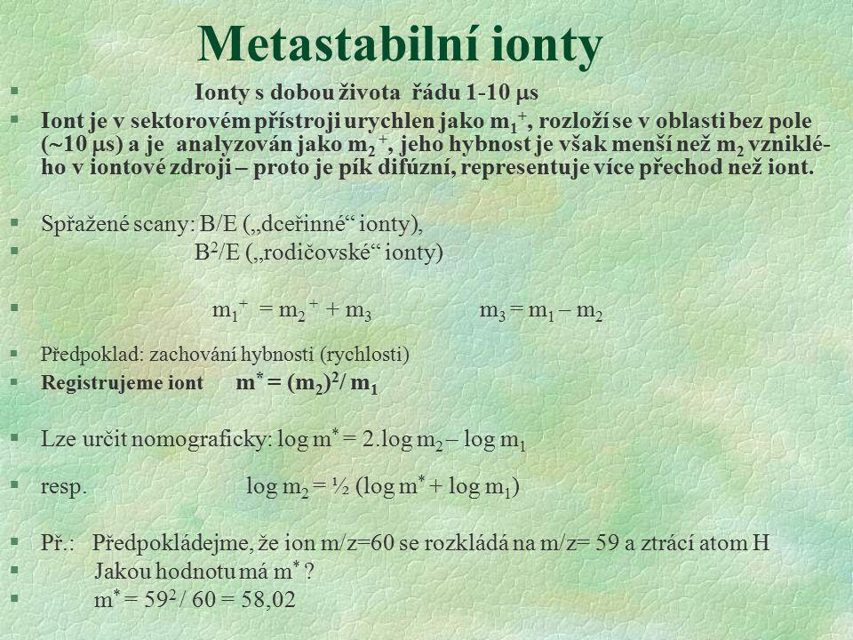 Metastabilní ionty Ionty s dobou života řádu 1-10 s