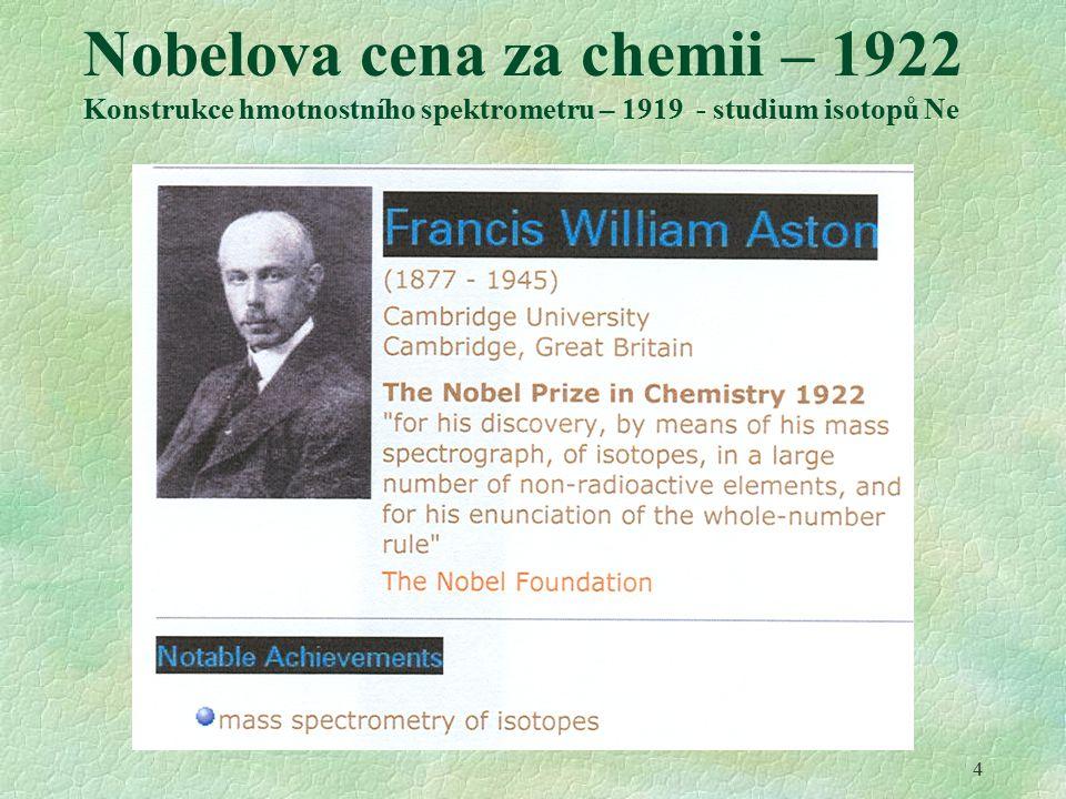 Nobelova cena za chemii – 1922
