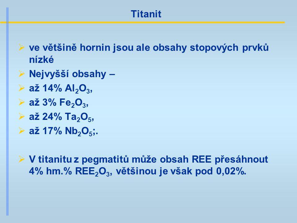 Titanit ve většině hornin jsou ale obsahy stopových prvků nízké. Nejvyšší obsahy – až 14% Al2O3, až 3% Fe2O3,