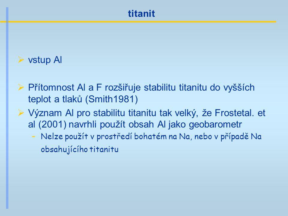 titanit vstup Al. Přítomnost Al a F rozšiřuje stabilitu titanitu do vyšších teplot a tlaků (Smith1981)