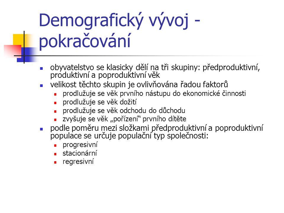 Demografický vývoj - pokračování