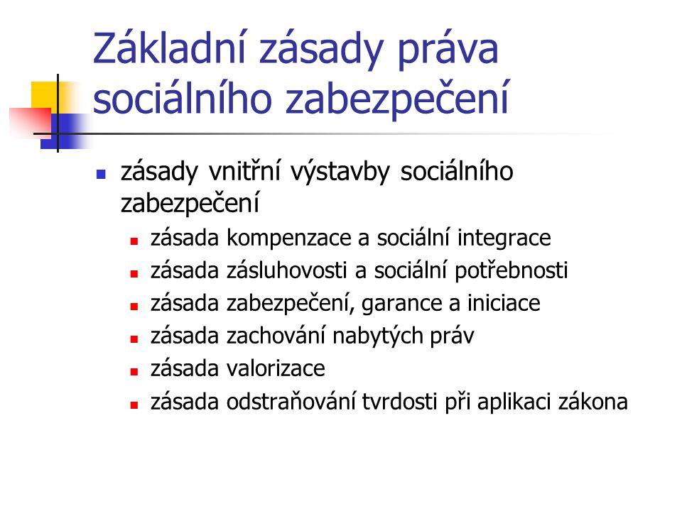 Základní zásady práva sociálního zabezpečení