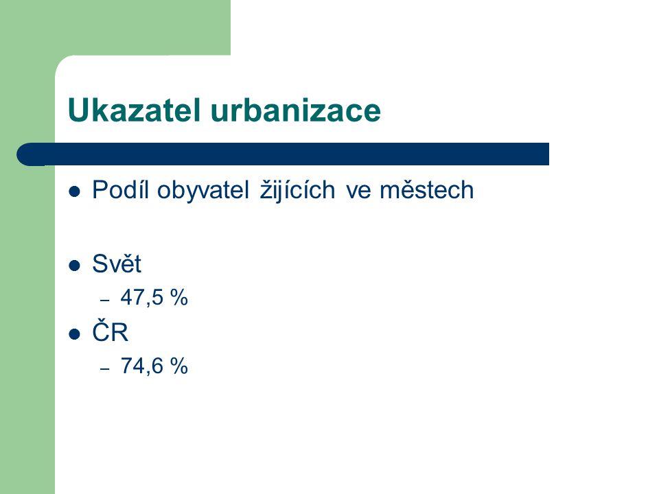 Ukazatel urbanizace Podíl obyvatel žijících ve městech Svět ČR 47,5 %