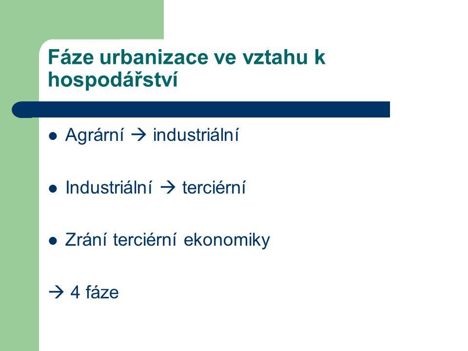 Fáze urbanizace ve vztahu k hospodářství