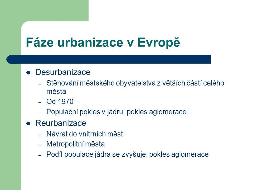 Fáze urbanizace v Evropě
