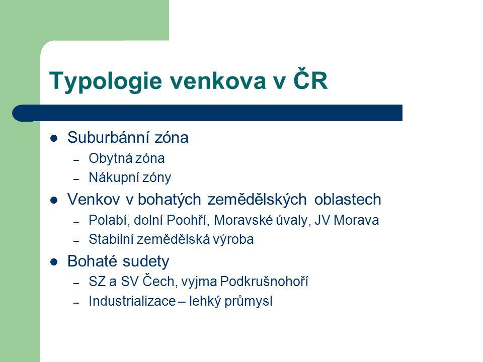 Typologie venkova v ČR Suburbánní zóna