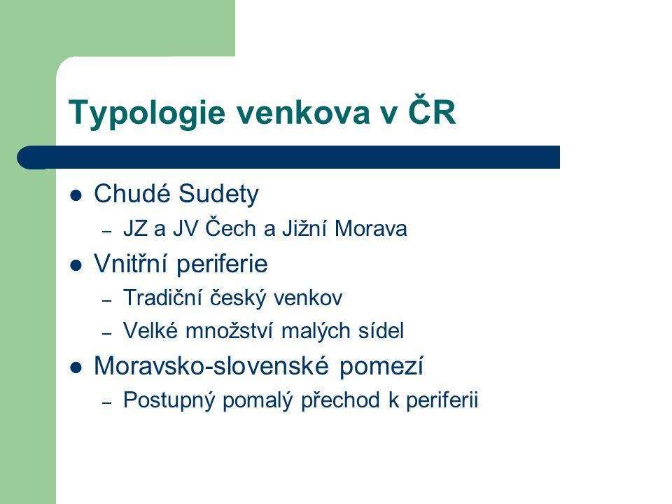 Typologie venkova v ČR Chudé Sudety Vnitřní periferie