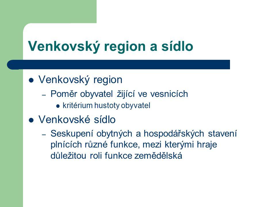 Venkovský region a sídlo
