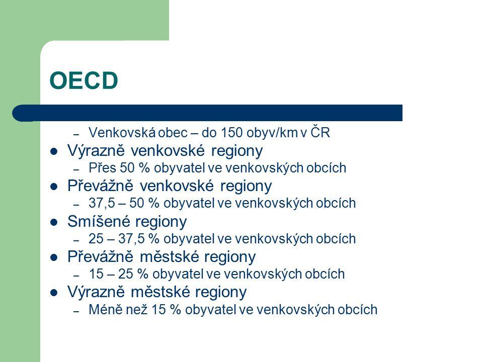 OECD Výrazně venkovské regiony Převážně venkovské regiony