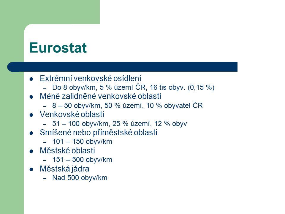 Eurostat Extrémní venkovské osídlení Méně zalidněné venkovské oblasti