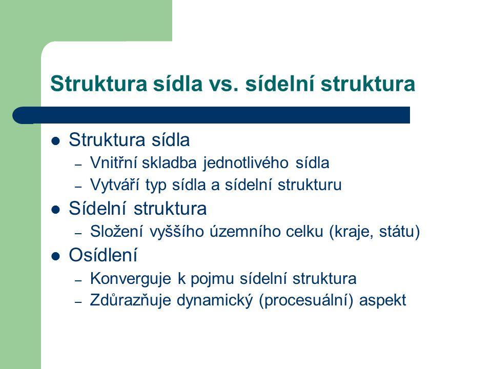 Struktura sídla vs. sídelní struktura