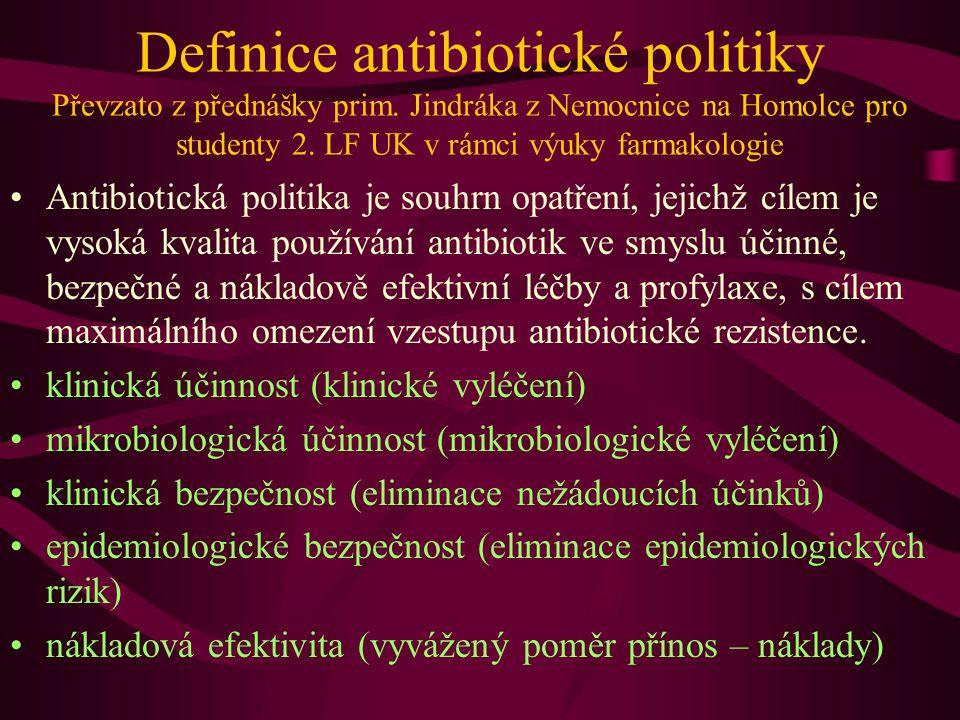 Definice antibiotické politiky Převzato z přednášky prim