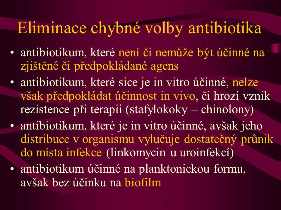 Eliminace chybné volby antibiotika