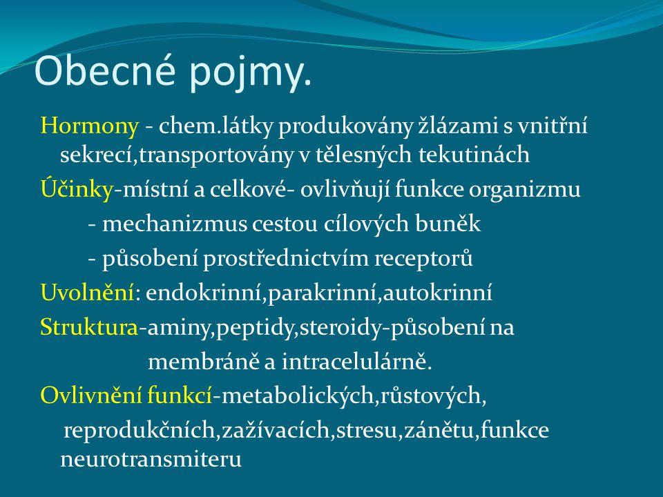 Obecné pojmy. Hormony - chem.látky produkovány žlázami s vnitřní sekrecí,transportovány v tělesných tekutinách.