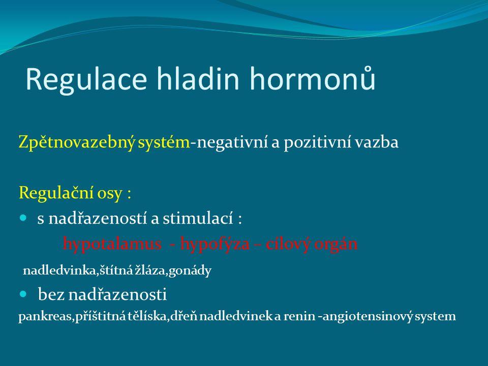 Regulace hladin hormonů