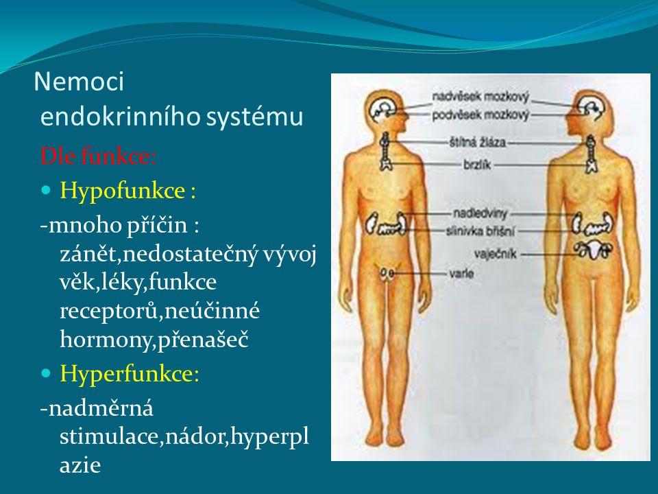 Nemoci endokrinního systému