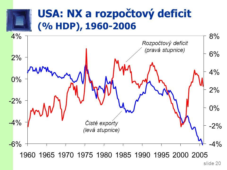 2. Zahraniční fiskální politika